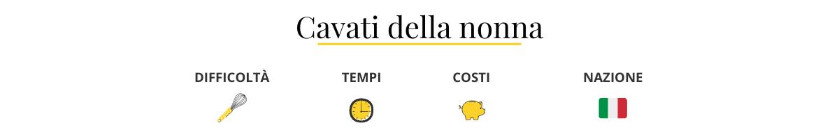 Cavati della nonna, ricetta tradizionale italiana, tempi e costi